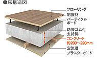 住戸部分床のコンクリートスラブを200mm以上確保(最下階を除く)。それにより、断熱性やメンテナンス性が向上するだけでなく、将来のリフォームにも配慮。※一部仕様については変更となる場合がございます。