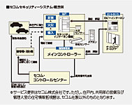 安全に配慮してセコムセキュリティーシステムを採用。24時間オンラインのセキュリティシステムです。