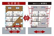 基礎と建物の間に免震装置を設置し、地震の揺れが直接上部の建物に伝わらない…つまりは地震時にも住戸内は激しく横揺れしない安全な建物を実現。