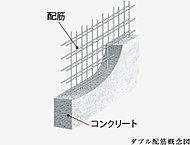 鉄筋コンクリート造の耐震壁の鉄筋は二重に配筋しました。シングル配筋に比べ強い構造強度を得ています。 ※一部除く