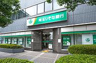 埼玉りそな銀行浦和東口支店 約1,060m(徒歩14分)