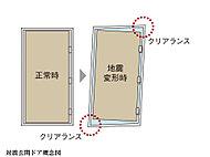 ドア枠とドアの間を適度に大きくとることで、ドアの開閉性を高めた対震玄関ドア枠を採用しました。