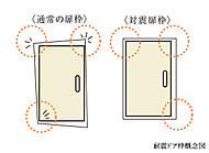 地震によるドア枠の変形に対しドアとドア枠のクリアランスを適度に確保することで、避難ルートを確保しやすくしました。