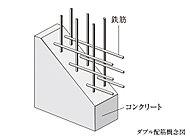 格子状に編んだ鉄筋を2列に組み入れ、建物の構造体をより堅固にするダブル配筋を採用しています。(一部除く)