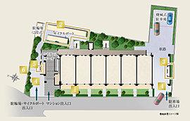 【1】専用庭付1階住戸【2】サイクルポート【3】備蓄倉庫【4】歩車分離【5】みんなの洗い場【6】オートドアセキュリティ