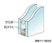 2枚のガラスの間に乾燥空気層を設けることで、熱伝導率を低減。冷暖房効果を高めています。※一部住戸除く