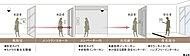 共用エントランスの風除室には、来訪者を画像と音声で確認できるオートロックシステムを導入しています。