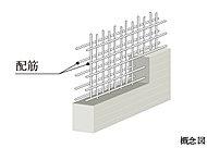 耐力壁は、鉄筋を二重に組み上げるダブル配筋。シングル配筋に比べて耐久性が高まります。