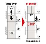 地震・火災管制運転を備えており、強い地震を感じた場合や停電時には自動的に最寄階に(火災時には避難階に)停止し、扉が開きます。閉じ込められた場合は非常通話ボタンで保守会社に通報できます。