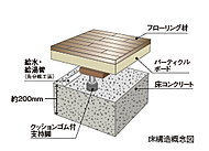 二重床に水廻りの給・排水管などを敷設することで、リフォームやメンテナンスに配慮しました。また、床スラブ厚は約200mmを確保しました。