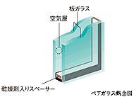ガラスを二重にしたペアガラスを採用して、開口部の熱の流出入を低減する断熱仕様の窓としています。