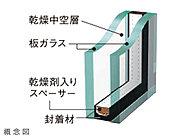 窓は断熱性の高い複層ガラスを採用。結露を抑え省エネ効果もあります。