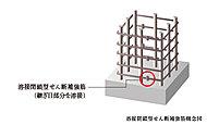 柱のせん断補強筋には、従来のフック付方式に比べ、よりコンクリートの拘束力を高めた「溶接閉鎖型せん断補強筋」を使用しています。