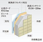 外壁のコンクリート厚は約150mm以上で外側の仕上げには、コンクリートの劣化を軽減するタイル貼りまたは吹付タイルを採用。