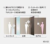 エントランスと住戸玄関の2ヶ所で不審者の侵入を抑制します。※お引渡し時にお渡しする鍵6本のうち5本は非接触キーになります。