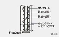 耐震壁の厚さは約180mm、配筋はダブル配筋とし遮音性にも配慮しています。