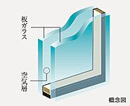 ※透明ガラス・網入りガラス・型ガラスなど、一部ガラスの種類が異なる場合があります。