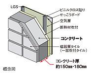 外壁コンクリートは厚さ約150㎜・180㎜を確保しました。居室側には断熱材を施して断熱性も高めています。