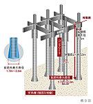 基礎は、アースドリル拡頭拡底杭工法による場所打ち鋼管コンクリート杭を採用しています。※杭先端深さは、杭の位置によって異なります。