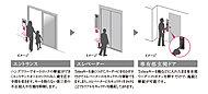 共用部のオートロック扉、宅配ボックス及び1階エレベーターオートロック操作盤はハンズフリーシステムを採用。※1