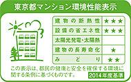 「イニシア西新井」は、「東京都マンション環境性能表示制度」による環境性能表示により、省エネ性能や環境性能が客観的に判断できるマンションです。
