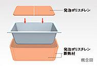 浴槽とフタに発泡ポリスチレン断熱材を使用し、高い保温効果を発揮。※上記構造はFRPストレート浴槽・弓形浴槽のものです。