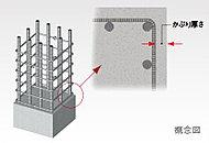 中性化が内部の鉄筋まで達する時間を長くするためには、鉄筋の表面からコンクリートの表面までを厚くすることも有効。