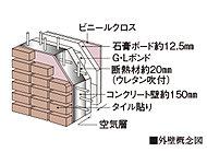 外壁は150mm以上のコンクリート厚を確保し、その内側には断熱材を吹き付け、冷暖房効率に優れた壁構造を実現しています。