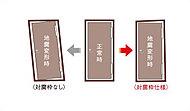 地震の揺れによって玄関ドア枠が変形した場合でも、ドアが開き避難路を確保できるよう、ドアとドア枠の間に隙間を開けています。