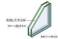 2枚のガラスの間に空気層を設けた断熱性の高い仕様。冷暖房効率を高め結露も抑制します。