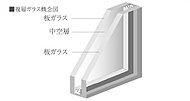 全戸の全居室の窓には2枚のガラスの間に空気層を設けた複層ガラスを採用。高い断熱性を発揮し外の暑さ、寒さに影響されにくい快適な住空間を保ちます