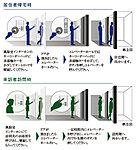住戸の鍵を持った居住者、及び居住者が許可した来訪者のみがエレベーターを利用できるシステムです。