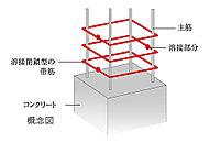 柱の帯筋には溶接閉鎖型の帯筋を採用しています。※1