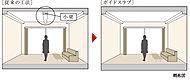 小梁の出っ張りがなく、すっきりとした空間が確保でき、圧迫感を抑えます。