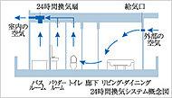 バスルームに設置された換気扇より室内の空気を排出することで窓を閉めた状態でも常に新しい空気を取り入れます。※1