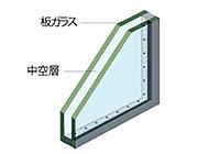 2枚のガラスの中空層により熱が伝わりにくくなり、大きな断熱効果が得られます。これにより大きな省エネルギー効果が得られます。
