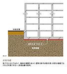 杭で支えるのではなく、強固な地盤を活かし建物全体を直接支持。良質な地盤でなければ実現できない、直接基礎を採用。