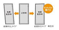 万が一の地震で枠が変形しても、扉の開閉機能が損なわれづらい耐震枠を採用しました。