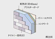 外壁は約150mm以上の躯体にタイル(一部吹付)を貼った構造で、プラスターボード内側に断熱材を入れ保温効果に配慮しています。