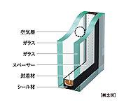 2枚のガラスの間に空気層を設け、断熱効果を発揮する複層ガラスを採用。冷暖房効果を高め、省エネにも役立ちます。※一部の窓を除く。