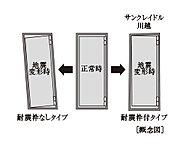 万一の地震で枠が変形しても扉の開閉機能が損なわれづらい耐震枠を標準仕様としています。