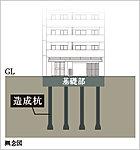 「ザ・サンクレイドル日本橋レジデンス」では、地中に現場打ち造成杭を打ち込み建物を安定させています。(本体建物のみ)