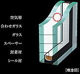 専有部の窓には2枚のガラスの間に空気層を設け、断熱効果を発揮する複層ガラスを採用。冷暖房効果を高め、省エネにも役立ちます。