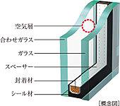 専有部の窓には2枚のガラスの間に空気層を設け、断熱効果を発揮する複層ガラスを採用。冷暖房効果を高め、省エネにも役立ちます。また、サッシュにはT-2仕様のエアタイトサッシュを採用。