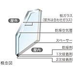 居室のサッシガラスは、ペアガラスを採用。断熱、保温性に優れているため省エネに効果があります。(使用箇所は専有部のサッシのみ)