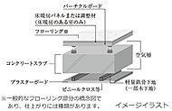 コンクリートスラブの上下に空気層を設けた二重床・二重天井構造。配管や電気配線のメンテナンスに優れ間取りの変更やリフォームに高い更新性を発揮。