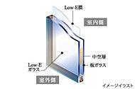 夏は日射熱をカットし、冬は屋内の熱を外に逃しにくい複層ガラスを採用。※アルコーブ、ポーチに面する窓は複層ガラスとなります。
