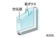 ガラスとガラスの間に空気層を確保し、熱の伝導を抑え、結露を抑制する複層ガラスを採用しました。