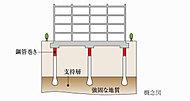 建物の荷重を支えるため、杭は場所打ち鋼管コンクリート拡底杭を採用し、支持増(強固な地盤)まで打設。