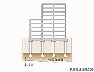基礎形式は杭基礎で、杭種としては場所打ちコンクリート杭(拡底アースドリル工法)を採用。